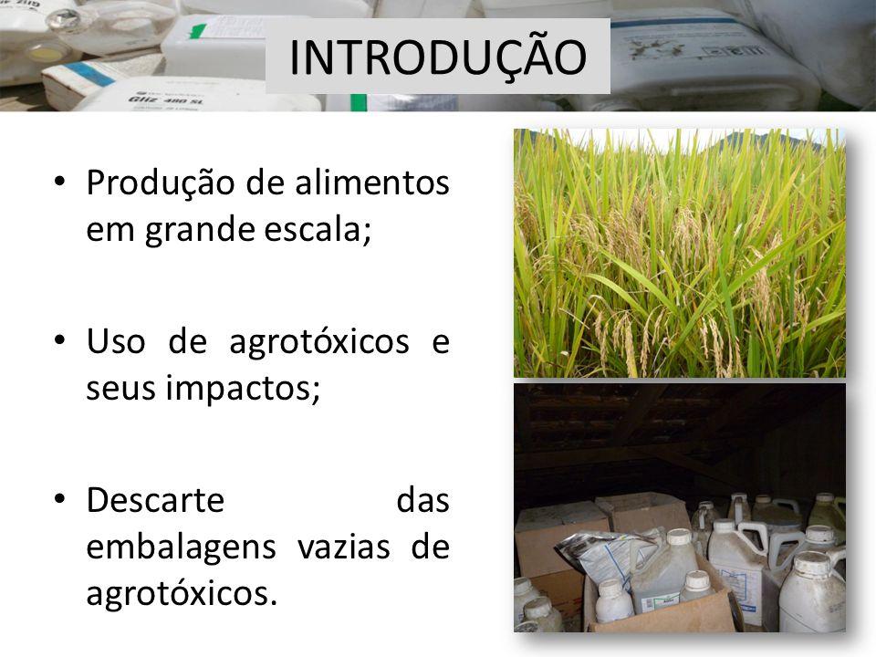 INTRODUÇÃO Produção de alimentos em grande escala;