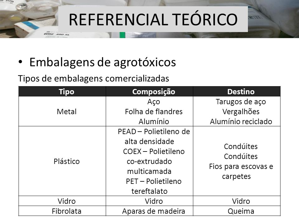 REFERENCIAL TEÓRICO Embalagens de agrotóxicos