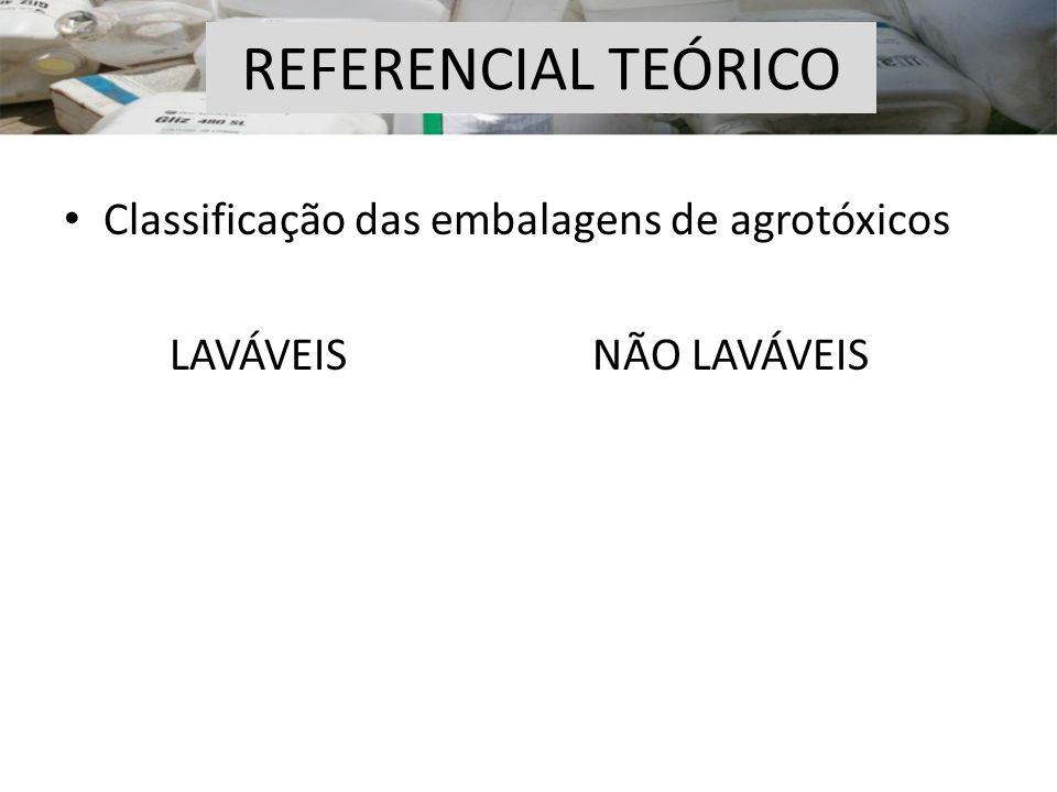 REFERENCIAL TEÓRICO Classificação das embalagens de agrotóxicos