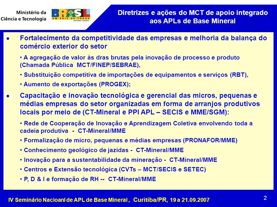 Diretrizes e ações do MCT de apoio integrado aos APLs de Base Mineral