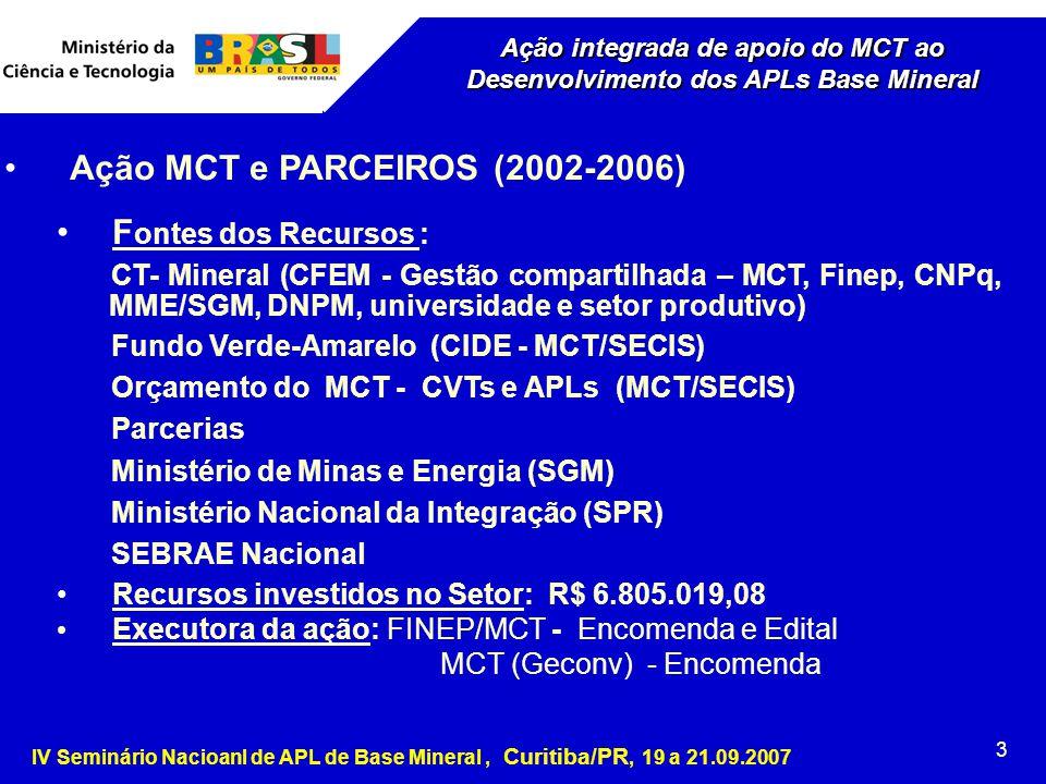 Ação MCT e PARCEIROS (2002-2006) Fontes dos Recursos :