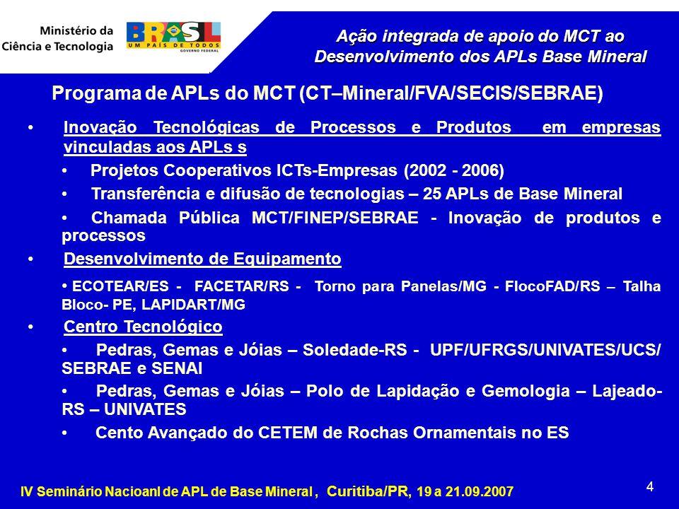 Programa de APLs do MCT (CT–Mineral/FVA/SECIS/SEBRAE)