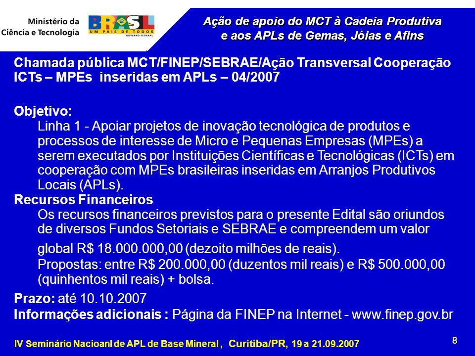 Brasília, 09.08.2004 Ação de apoio do MCT à Cadeia Produtiva e aos APLs de Gemas, Jóias e Afins.