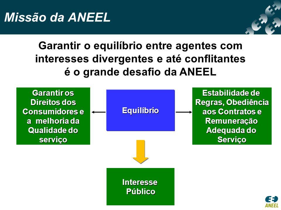 Missão da ANEEL Garantir o equilíbrio entre agentes com interesses divergentes e até conflitantes.