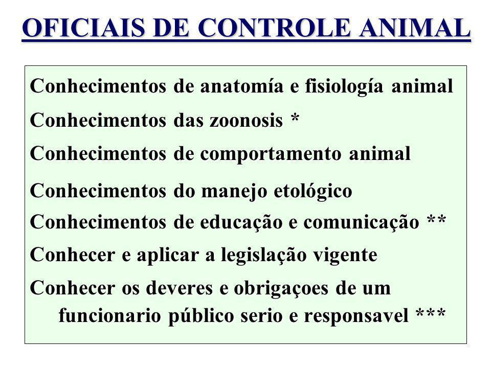 OFICIAIS DE CONTROLE ANIMAL