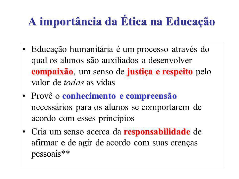 A importância da Ética na Educação