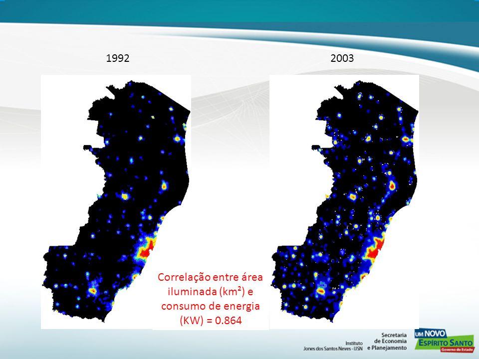 1992 2003 Correlação entre área iluminada (km²) e consumo de energia (KW) = 0.864