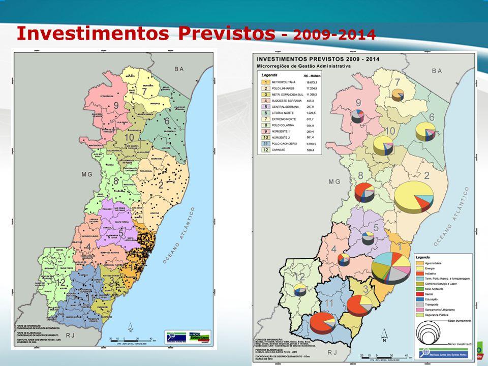 Investimentos Previstos - 2009-2014