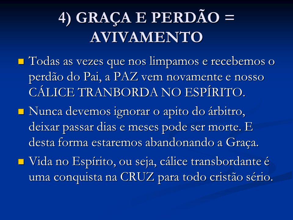 4) GRAÇA E PERDÃO = AVIVAMENTO