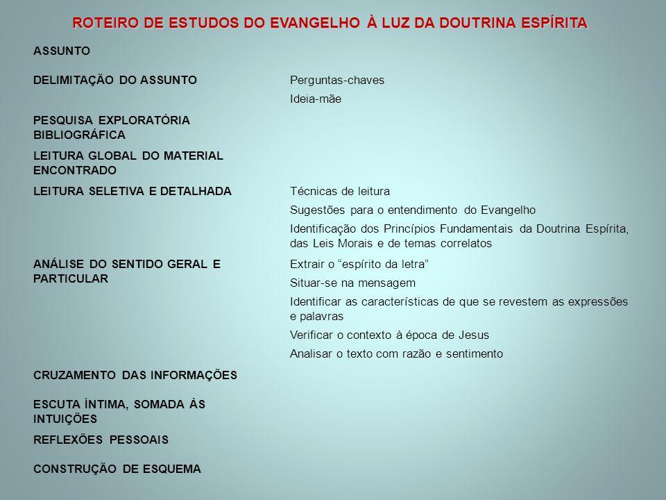 ROTEIRO DE ESTUDOS DO EVANGELHO À LUZ DA DOUTRINA ESPÍRITA