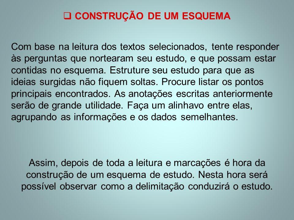 CONSTRUÇÃO DE UM ESQUEMA