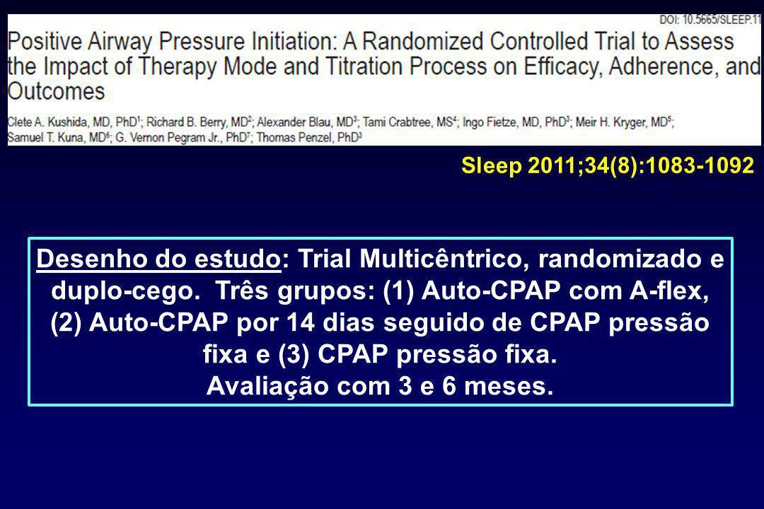 Sleep 2011;34(8):1083-1092