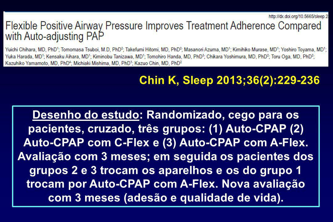 Chin K, Sleep 2013;36(2):229-236