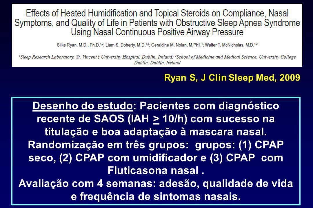 Ryan S, J Clin Sleep Med, 2009