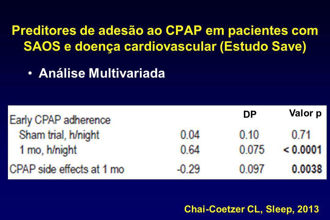 Preditores de adesão ao CPAP em pacientes com SAOS e doença cardiovascular (Estudo Save)