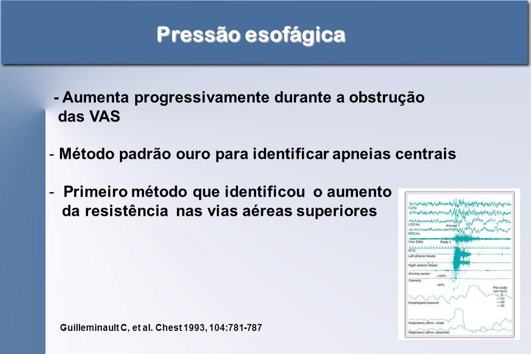 Pressão esofágica - Aumenta progressivamente durante a obstrução