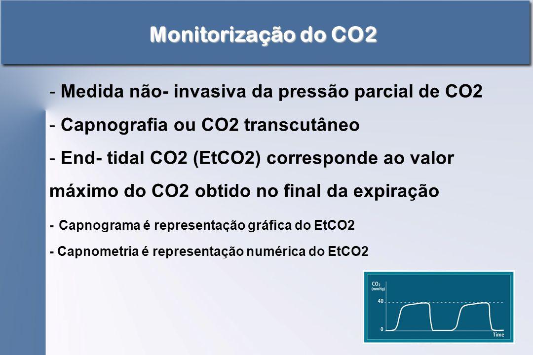 Monitorização do CO2 Medida não- invasiva da pressão parcial de CO2