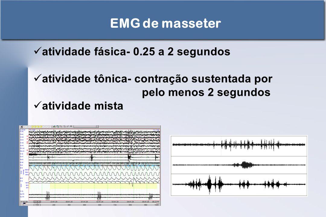 EMG de masseter atividade fásica- 0.25 a 2 segundos