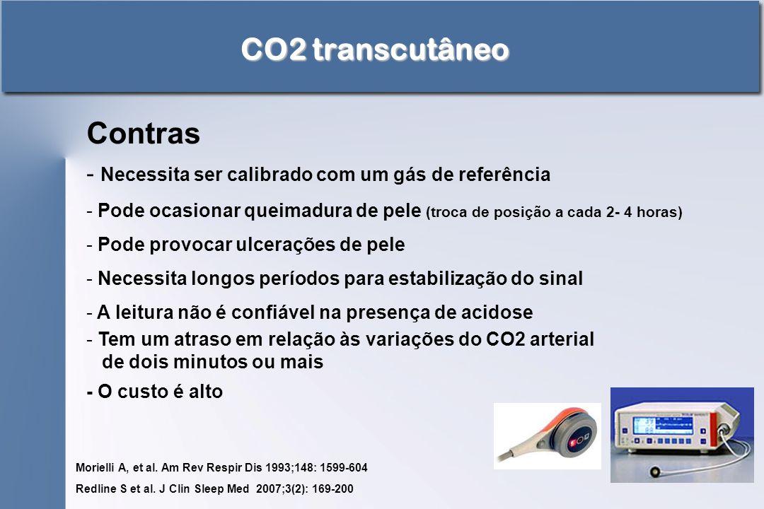 CO2 transcutâneo Contras