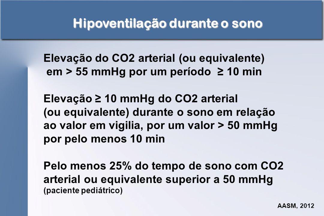 Hipoventilação durante o sono