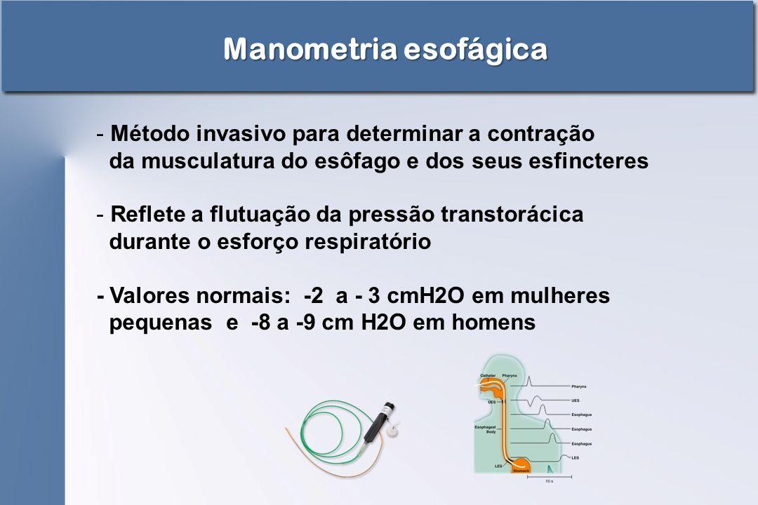 Manometria esofágica Método invasivo para determinar a contração