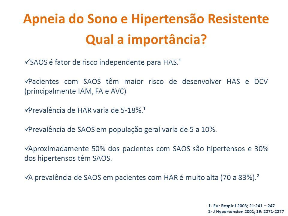 Apneia do Sono e Hipertensão Resistente Qual a importância