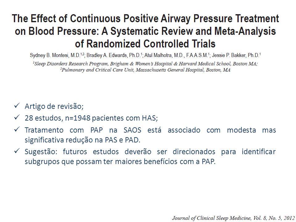 Artigo de revisão; 28 estudos, n=1948 pacientes com HAS;