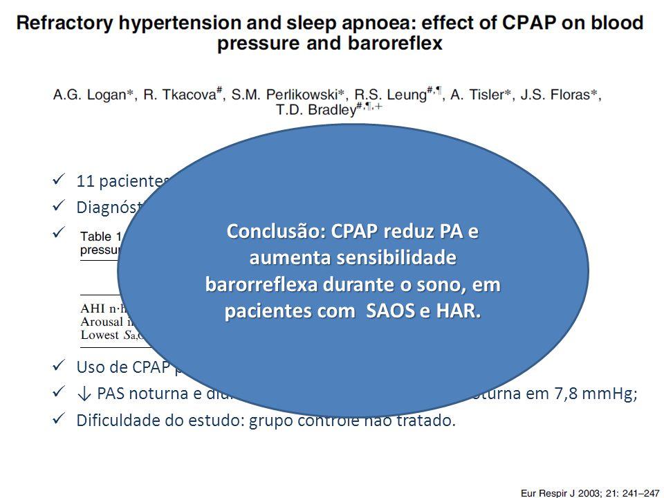 Conclusão: CPAP reduz PA e aumenta sensibilidade barorreflexa durante o sono, em pacientes com SAOS e HAR.
