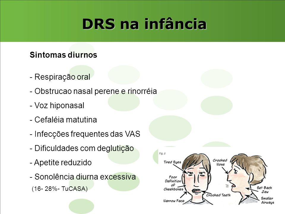 DRS na infância Sintomas diurnos Respiração oral