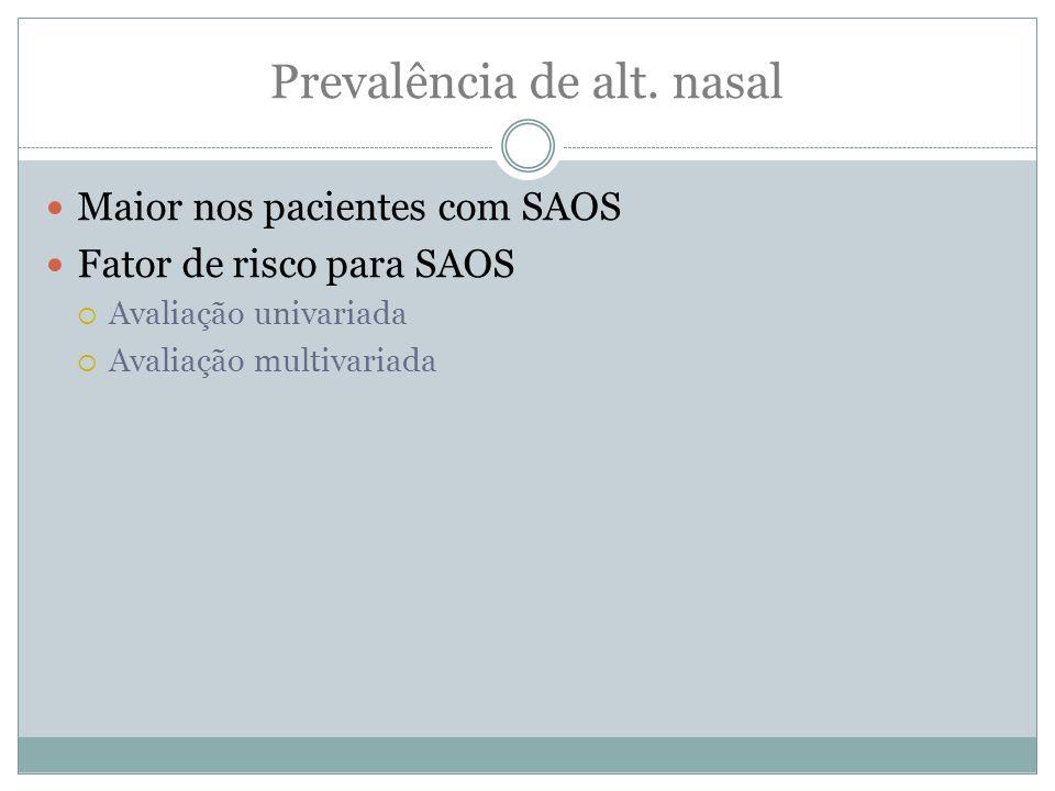 Prevalência de alt. nasal