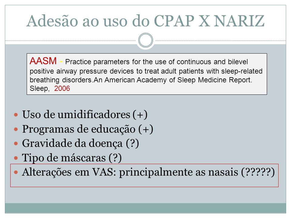 Adesão ao uso do CPAP X NARIZ