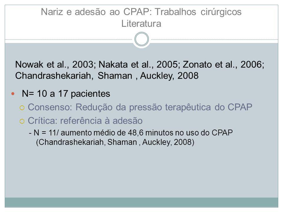 Nariz e adesão ao CPAP: Trabalhos cirúrgicos Literatura
