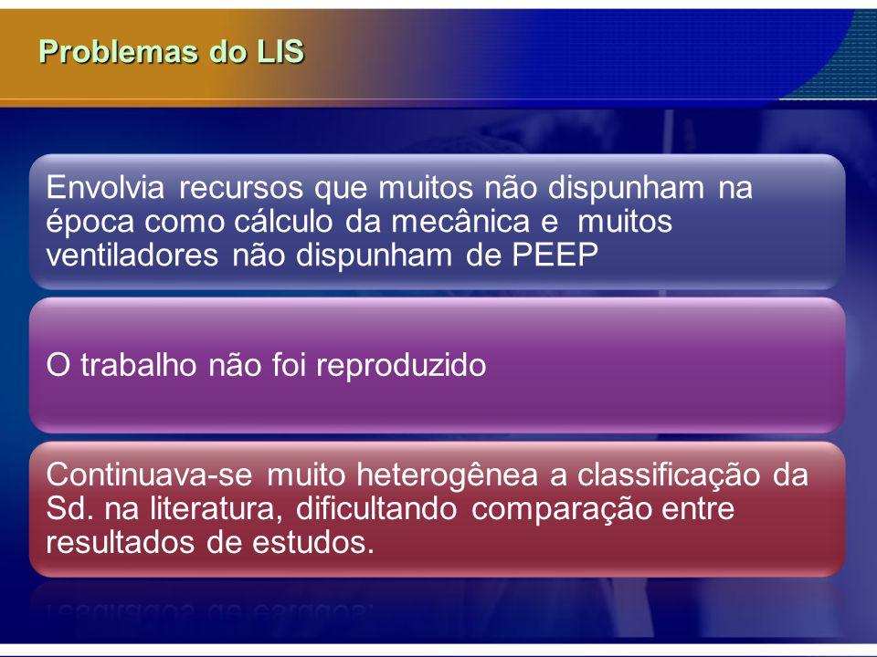 Problemas do LIS Envolvia recursos que muitos não dispunham na época como cálculo da mecânica e muitos ventiladores não dispunham de PEEP.