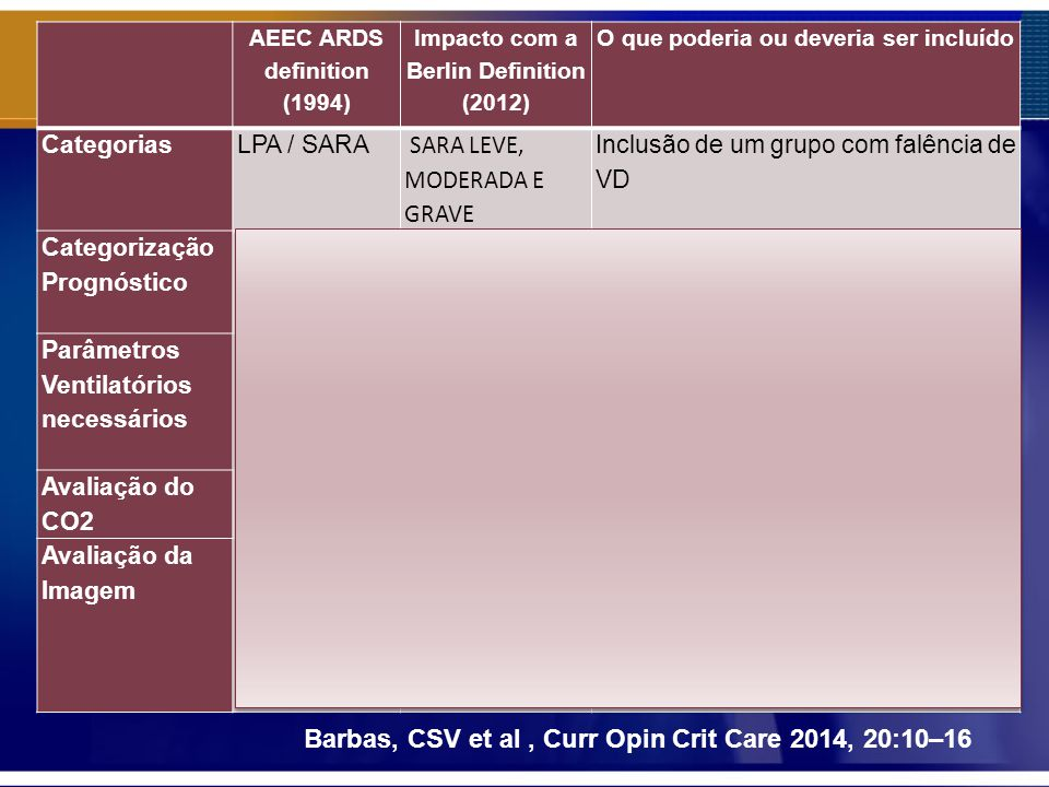 Barbas, CSV et al , Curr Opin Crit Care 2014, 20:10–16
