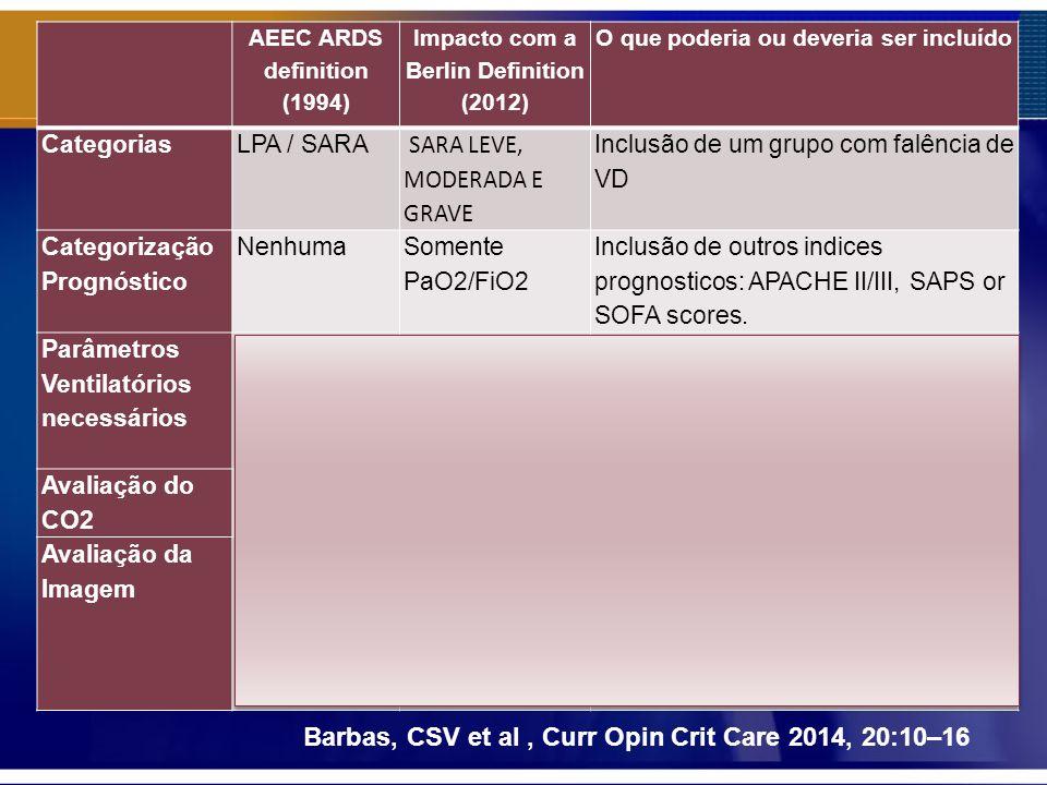 Barbas, CSV et al , Curr Opin Crit Care 2014, 20:10–16
