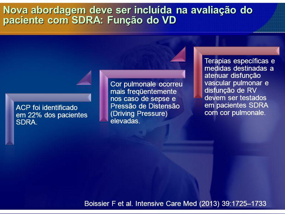 Nova abordagem deve ser incluída na avaliação do paciente com SDRA: Função do VD