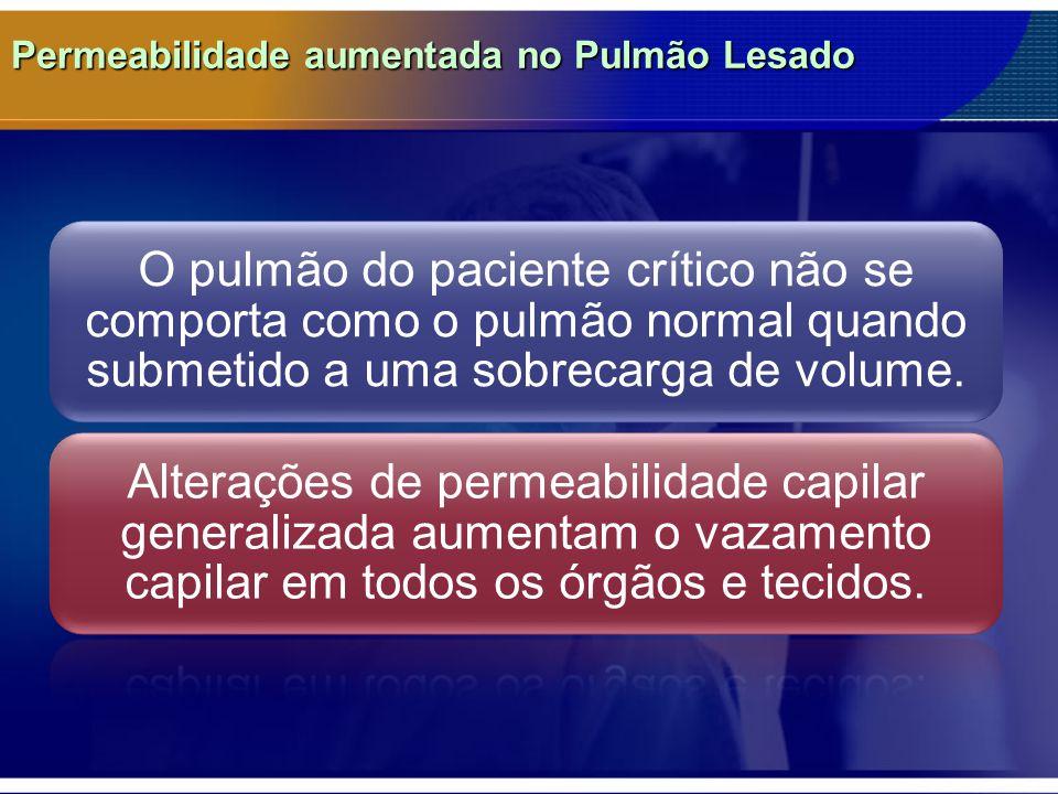 Permeabilidade aumentada no Pulmão Lesado
