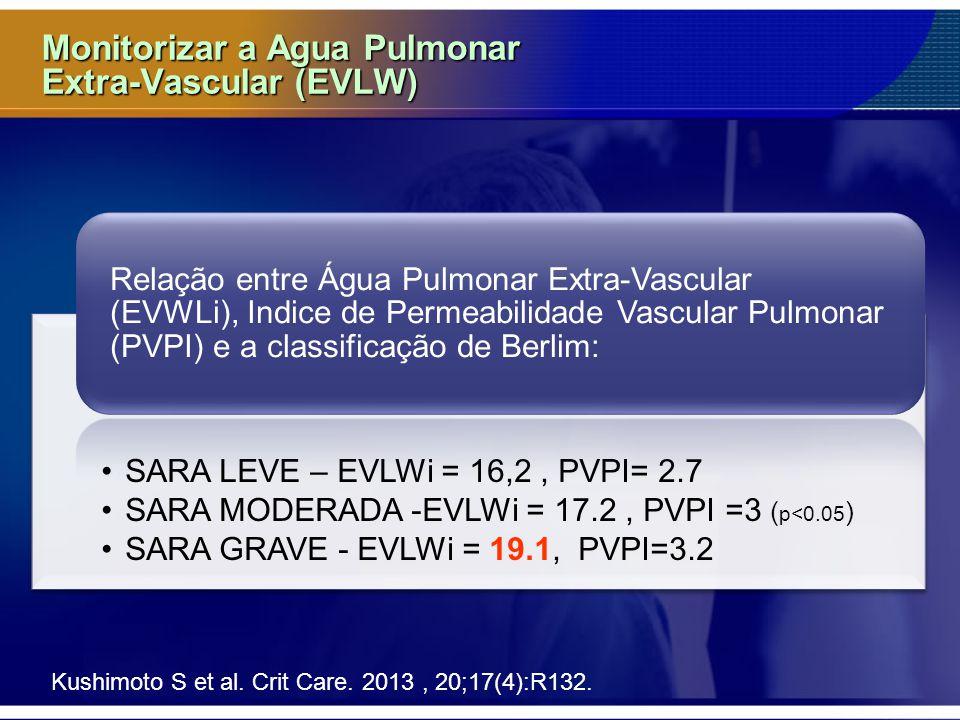 Monitorizar a Agua Pulmonar Extra-Vascular (EVLW)