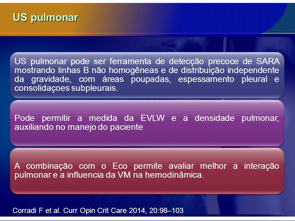 US pulmonar Corradi F et al. Curr Opin Crit Care 2014, 20:98–103