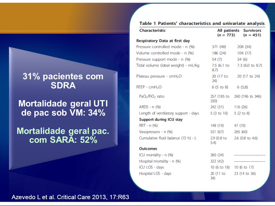 Azevedo L et al. Critical Care 2013, 17:R63
