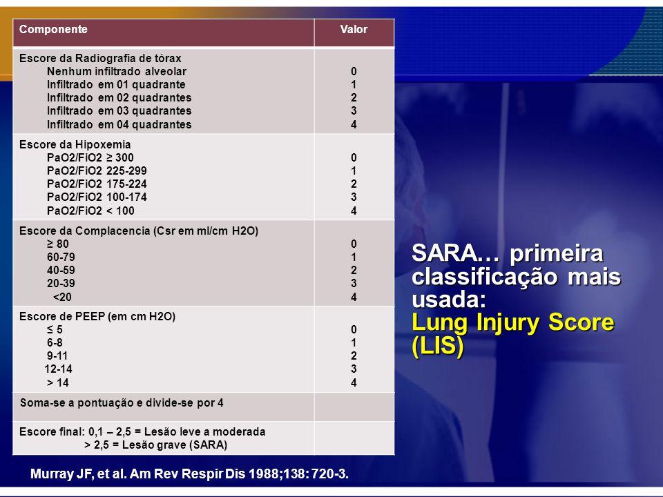 SARA… primeira classificação mais usada: Lung Injury Score (LIS)