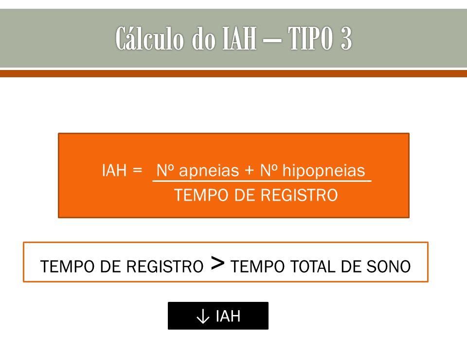 Cálculo do IAH – TIPO 3 IAH = No apneias + No hipopneias TEMPO DE REGISTRO TEMPO DE REGISTRO > TEMPO TOTAL DE SONO.