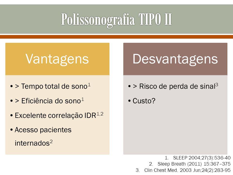 Polissonografia TIPO II