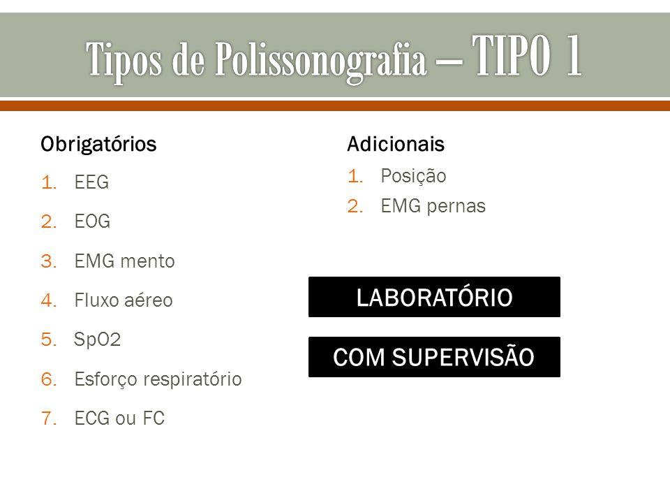 Tipos de Polissonografia – TIPO 1