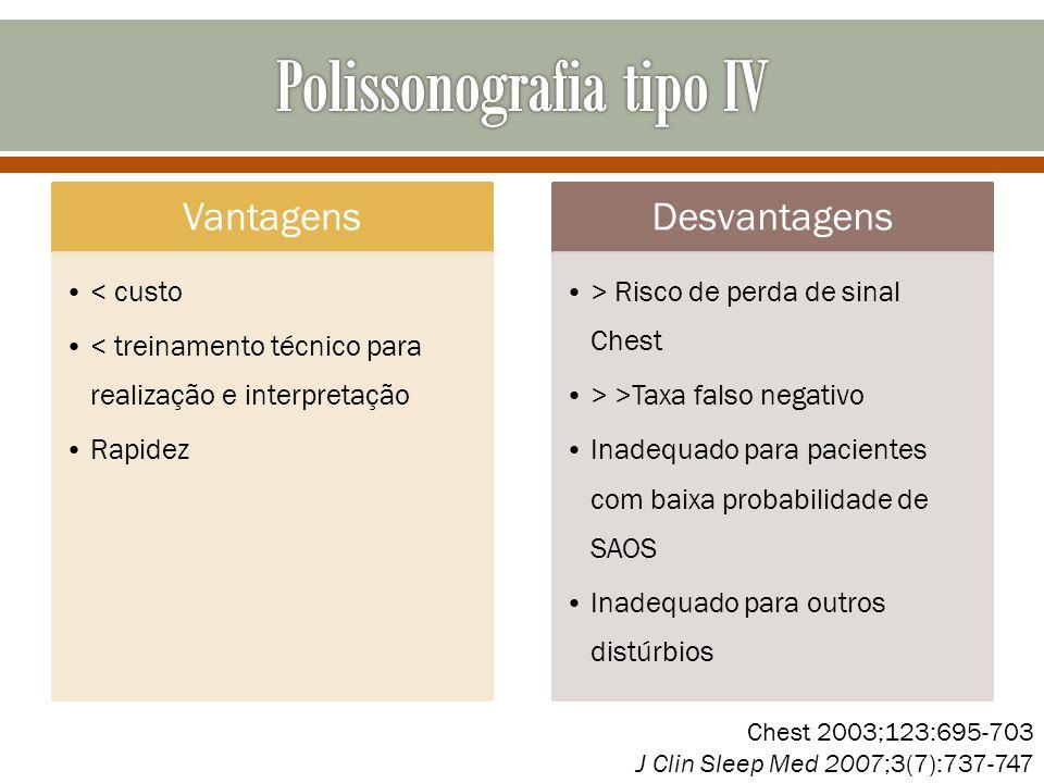 Polissonografia tipo IV
