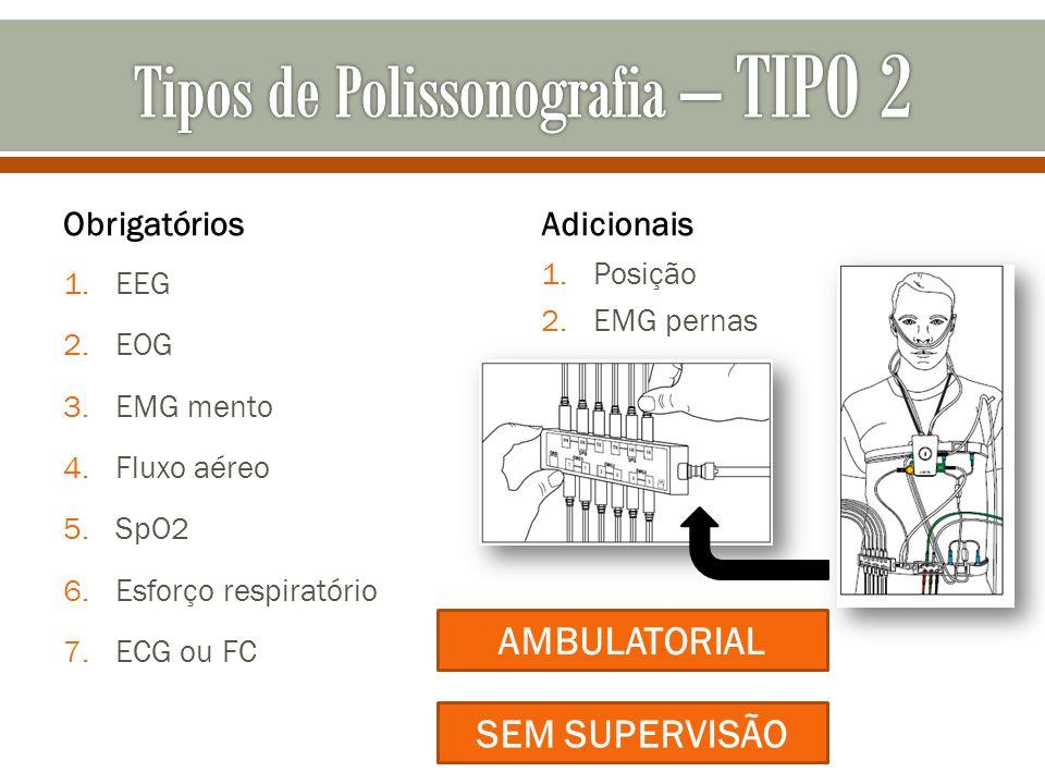 Tipos de Polissonografia – TIPO 2