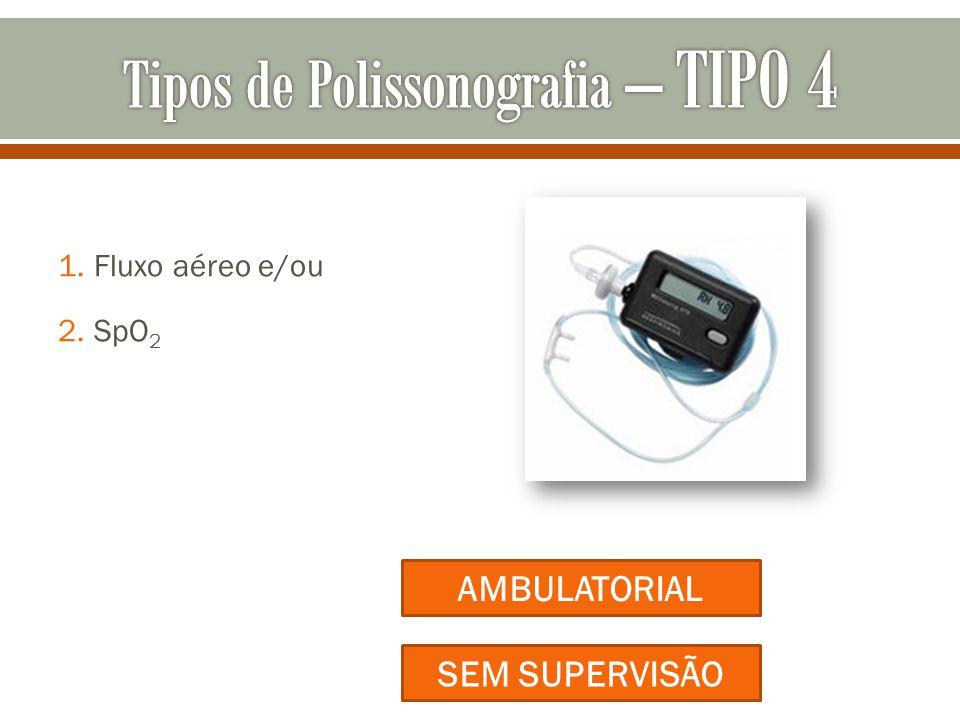 Tipos de Polissonografia – TIPO 4