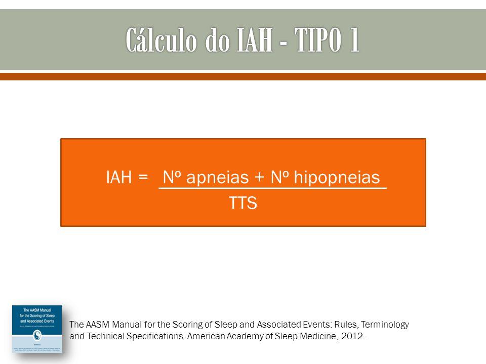 IAH = No apneias + No hipopneias TTS