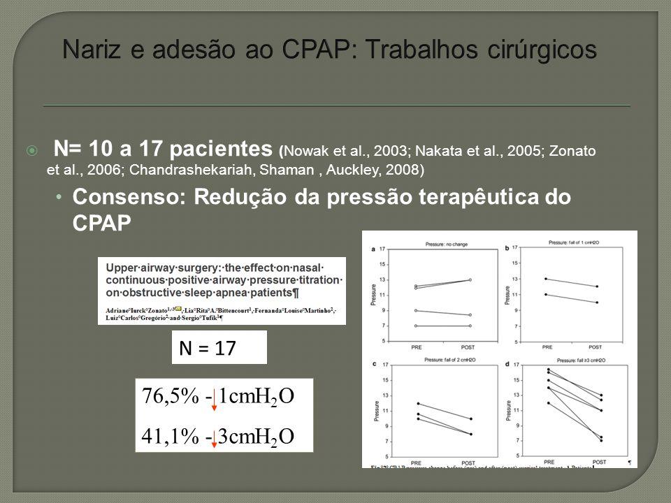 Nariz e adesão ao CPAP: Trabalhos cirúrgicos