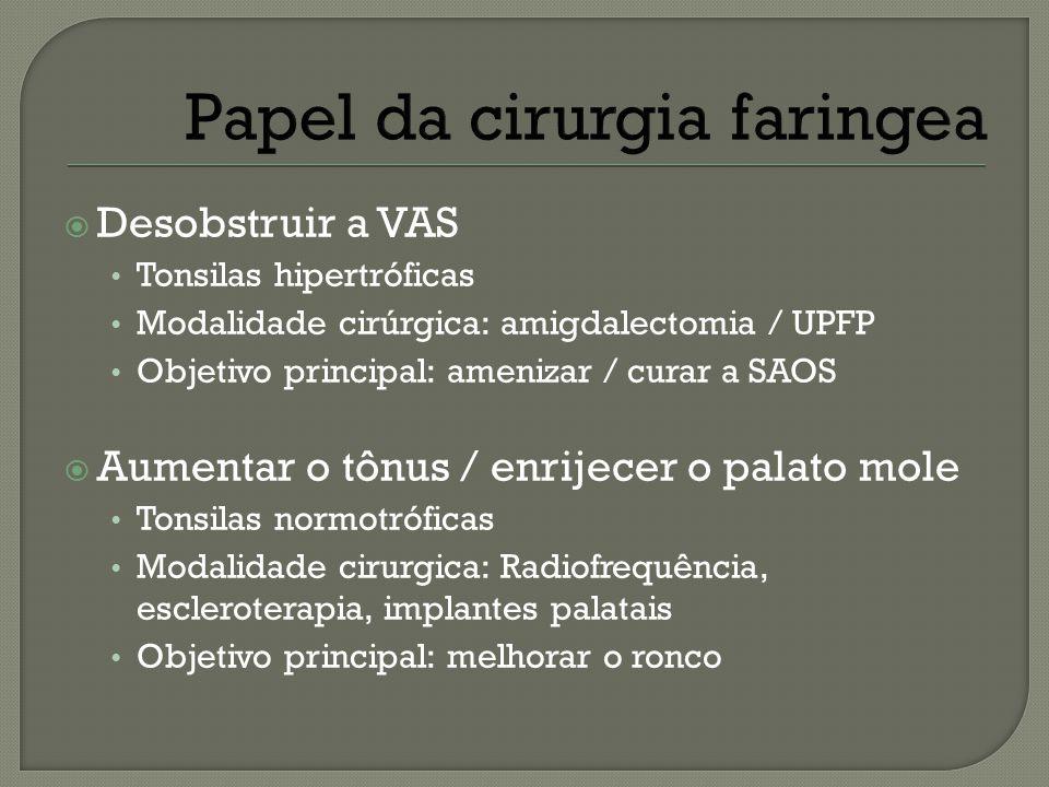 Papel da cirurgia faringea